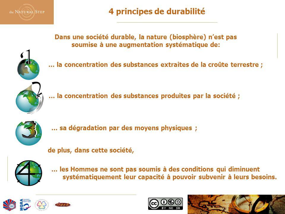 4 principes de durabilité