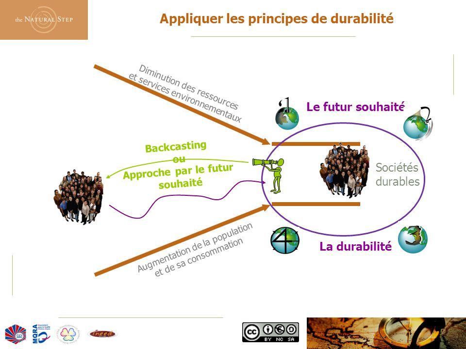Appliquer les principes de durabilité