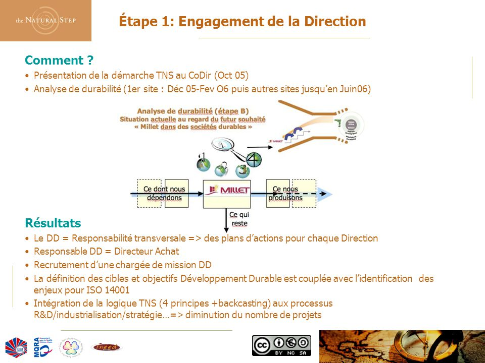 Étape 1: Engagement de la Direction