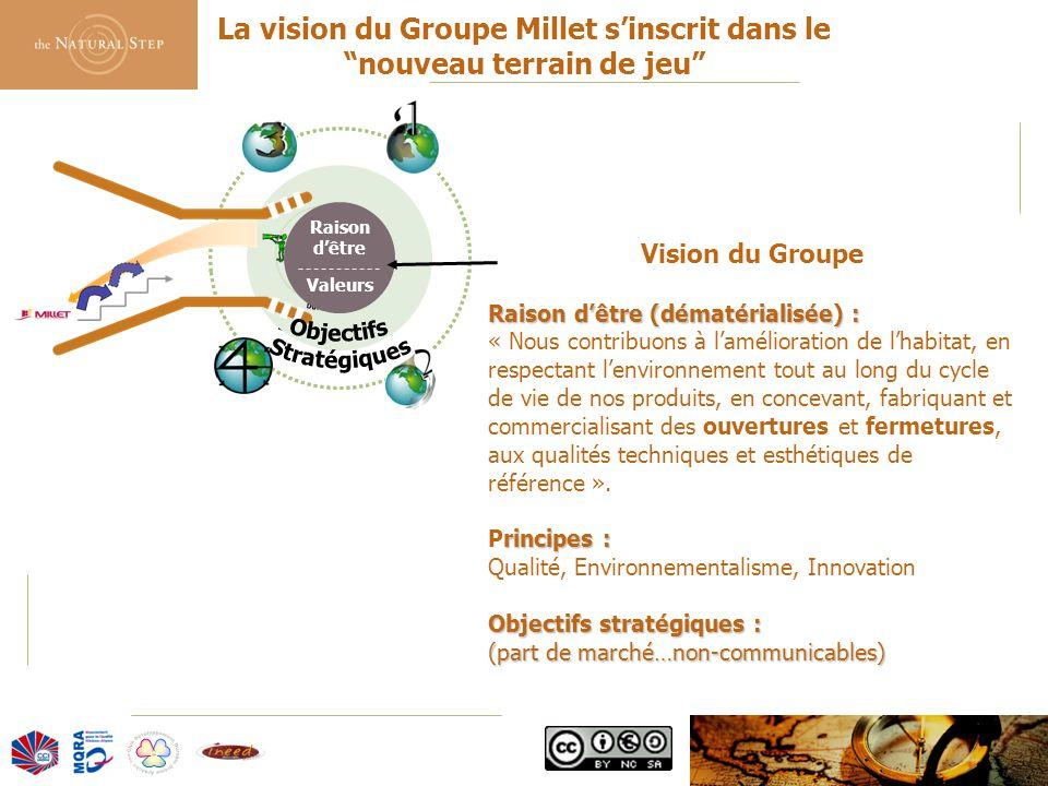 La vision du Groupe Millet s'inscrit dans le nouveau terrain de jeu
