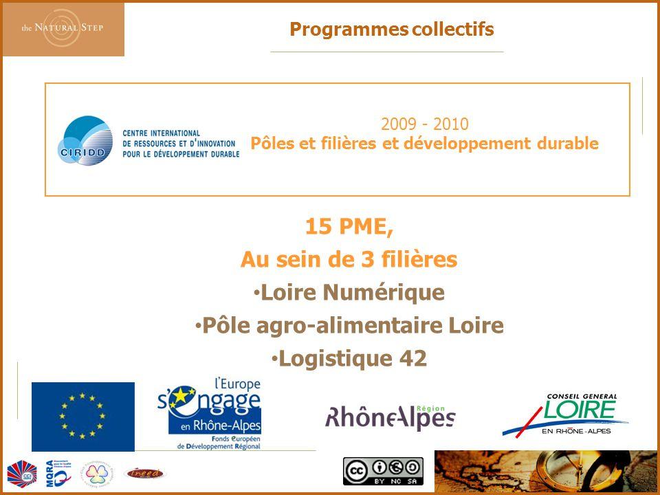Programmes collectifs Pôle agro-alimentaire Loire