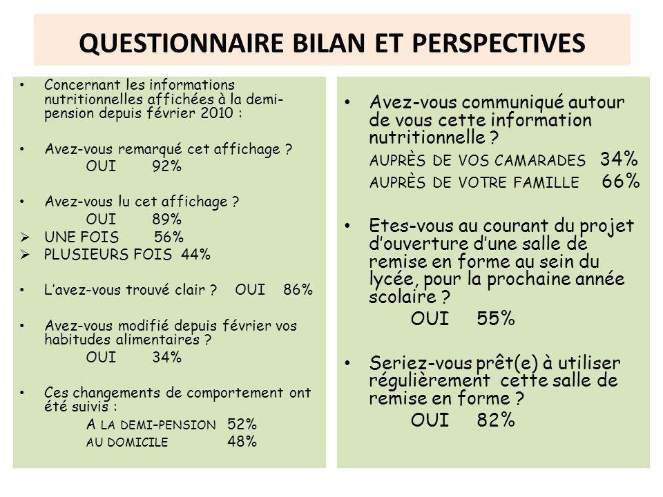 questionnaire bilan et perspectives