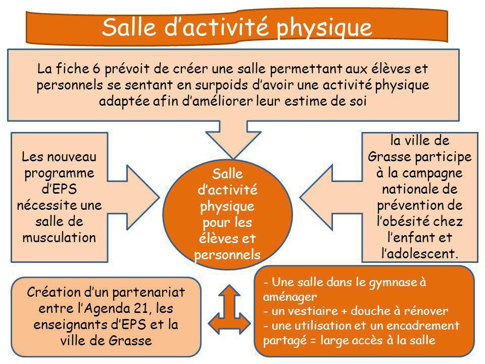 Salle d'activité physique