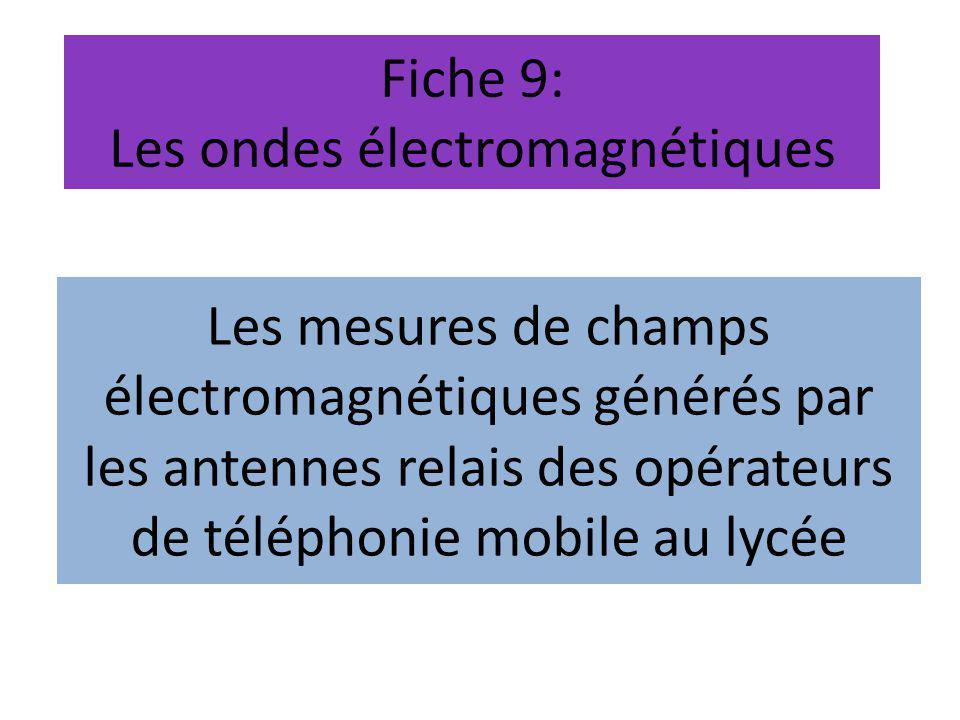 Fiche 9: Les ondes électromagnétiques