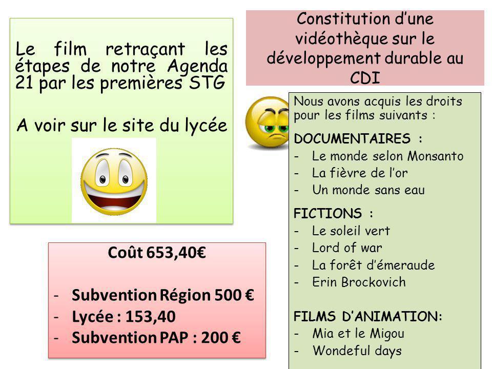 Constitution d'une vidéothèque sur le développement durable au CDI