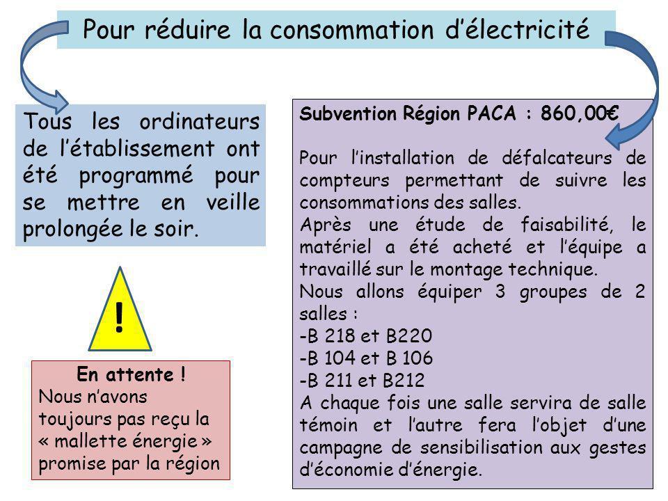 Pour réduire la consommation d'électricité