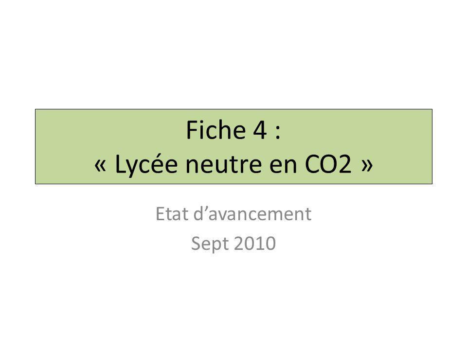 Fiche 4 : « Lycée neutre en CO2 »