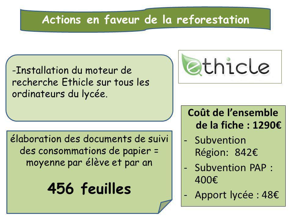 456 feuilles Actions en faveur de la reforestation