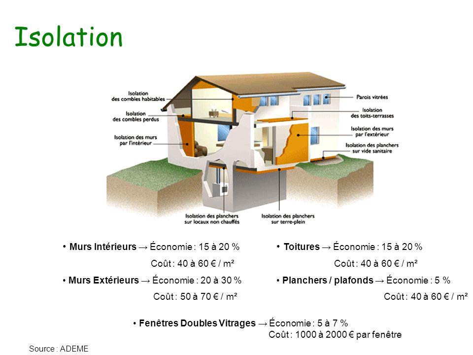 la maitrise de l energie et les energies renouvelables. Black Bedroom Furniture Sets. Home Design Ideas