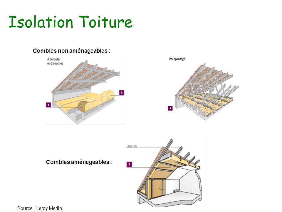 la maitrise de l energie et les energies renouvelables dans l habitat ppt video online t l charger. Black Bedroom Furniture Sets. Home Design Ideas