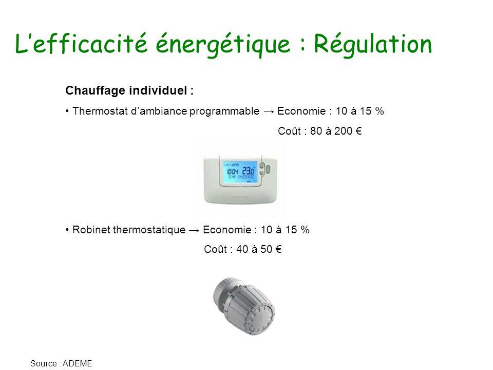 L'efficacité énergétique : Régulation