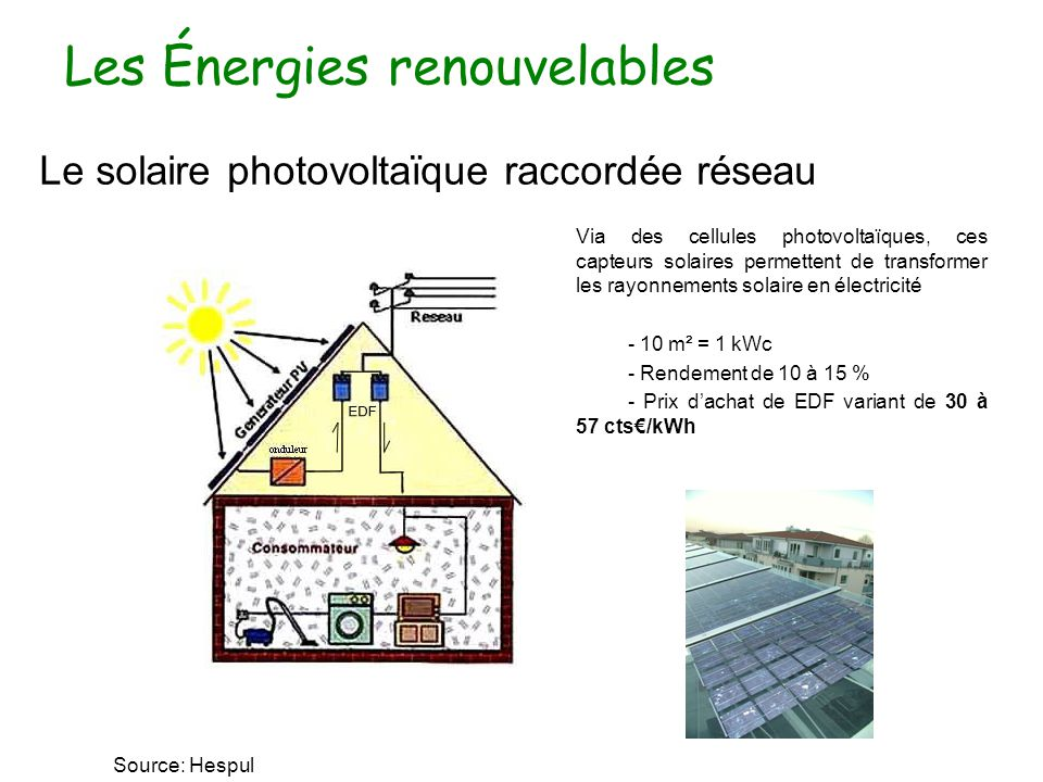 Le solaire photovoltaïque raccordée réseau