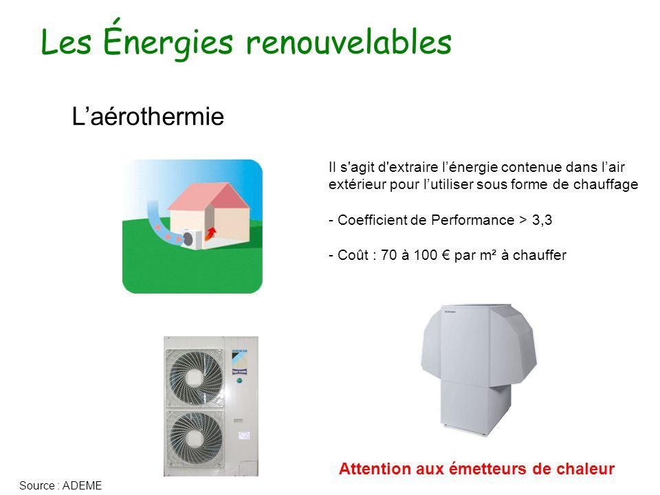 Attention aux émetteurs de chaleur