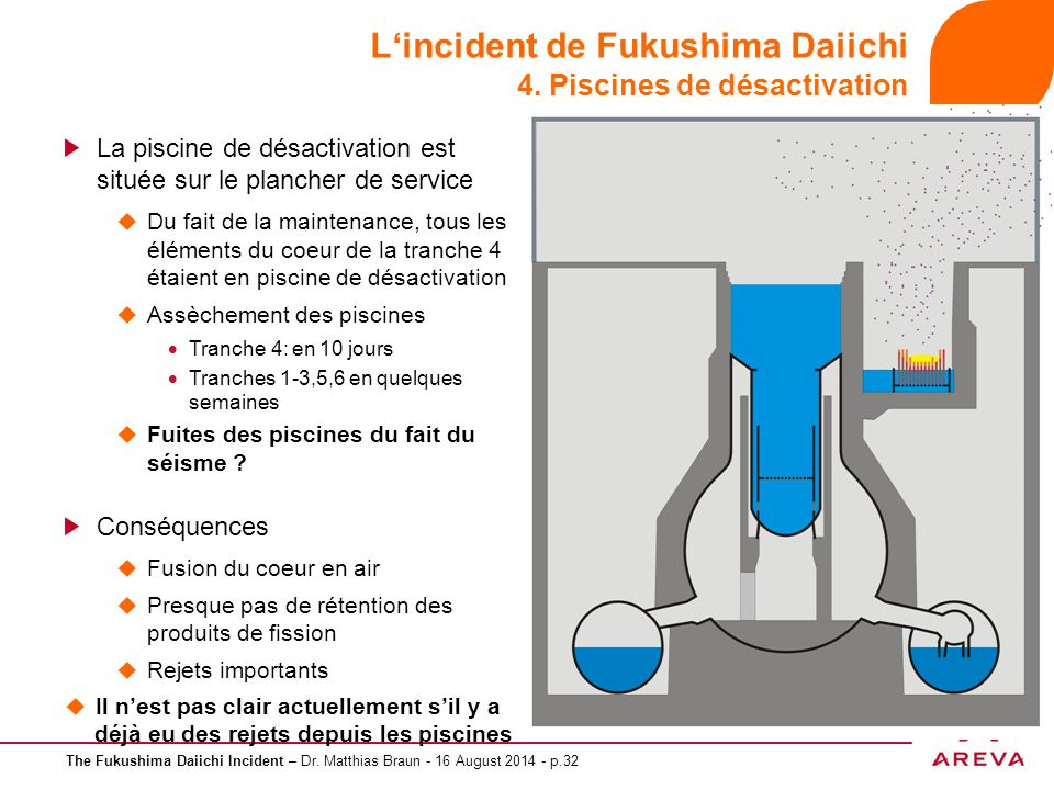 L'incident de Fukushima Daiichi 4. Piscines de désactivation
