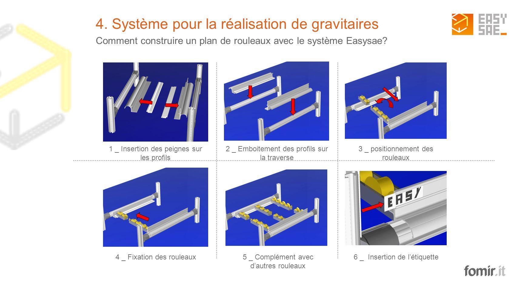 4. Système pour la réalisation de gravitaires