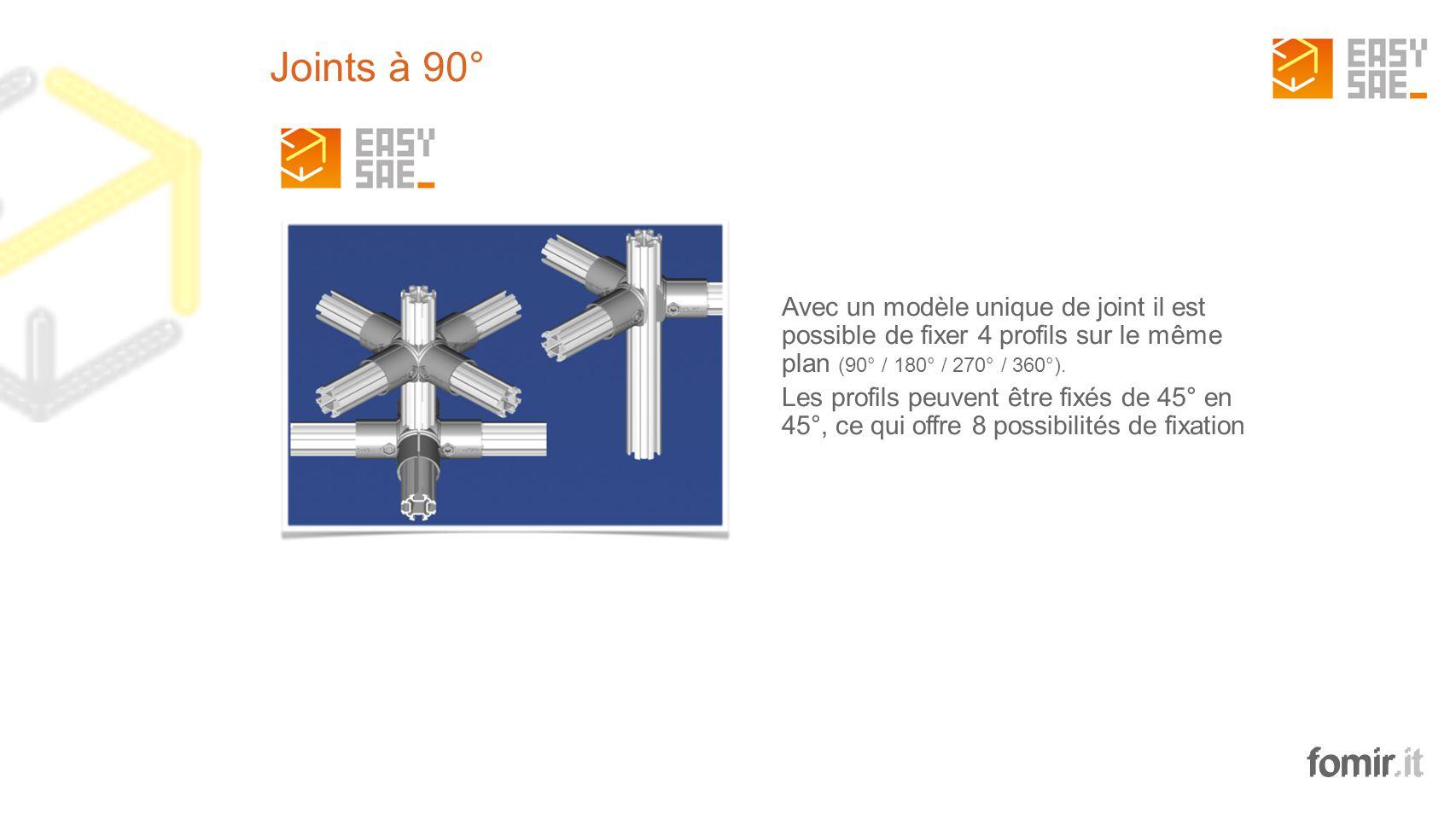 Joints à 90° Avec un modèle unique de joint il est possible de fixer 4 profils sur le même plan (90° / 180° / 270° / 360°).
