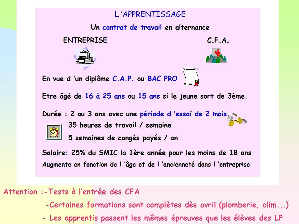 Attention :-Tests à l'entrée des CFA