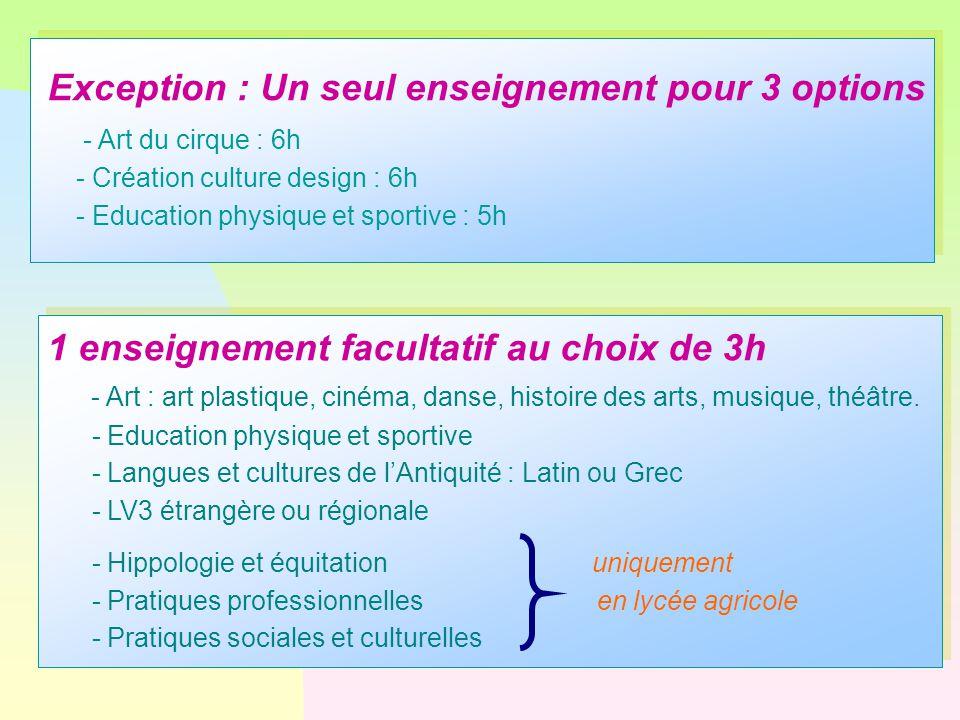 1 enseignement facultatif au choix de 3h