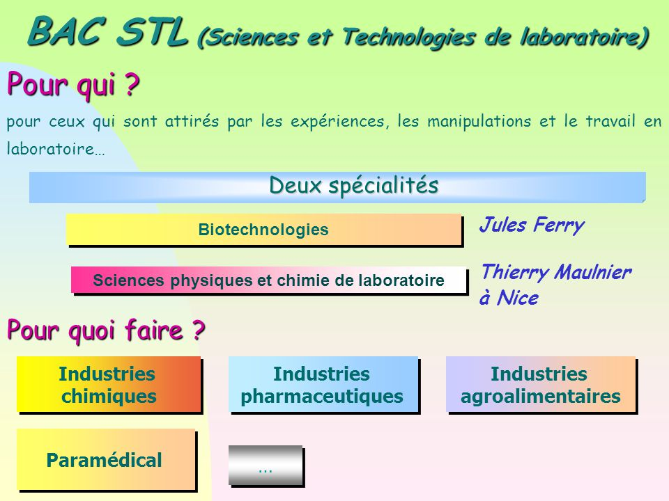 BAC STL (Sciences et Technologies de laboratoire)‏