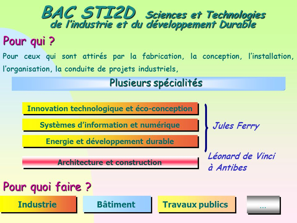 BAC STI2D Sciences et Technologies