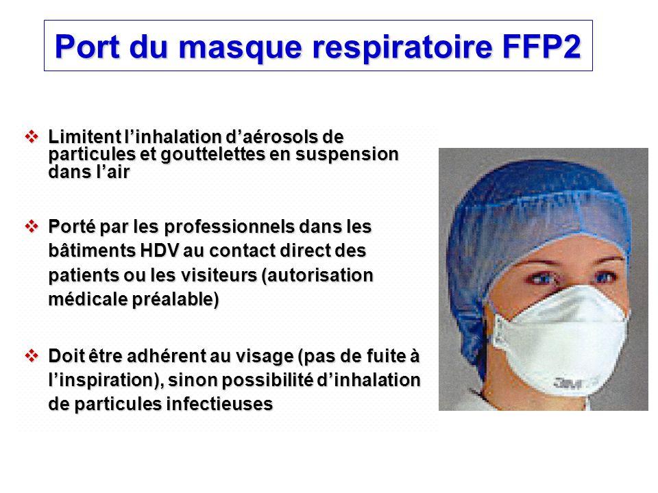 Port du masque respiratoire FFP2
