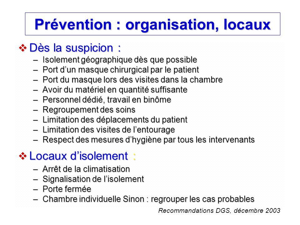 Prévention : organisation, locaux