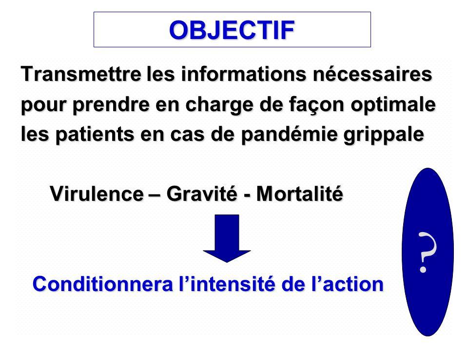 OBJECTIF Transmettre les informations nécessaires