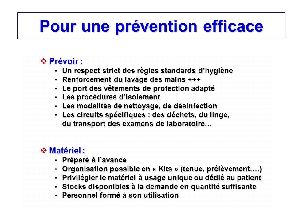 Pour une prévention efficace