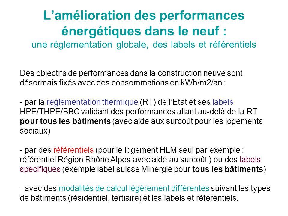 L'amélioration des performances énergétiques dans le neuf : une réglementation globale, des labels et référentiels