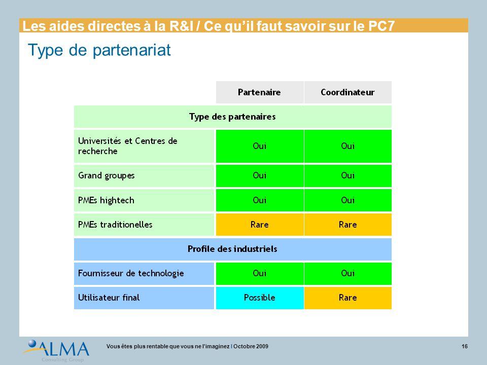Les aides directes à la R&I / Ce qu'il faut savoir sur le PC7