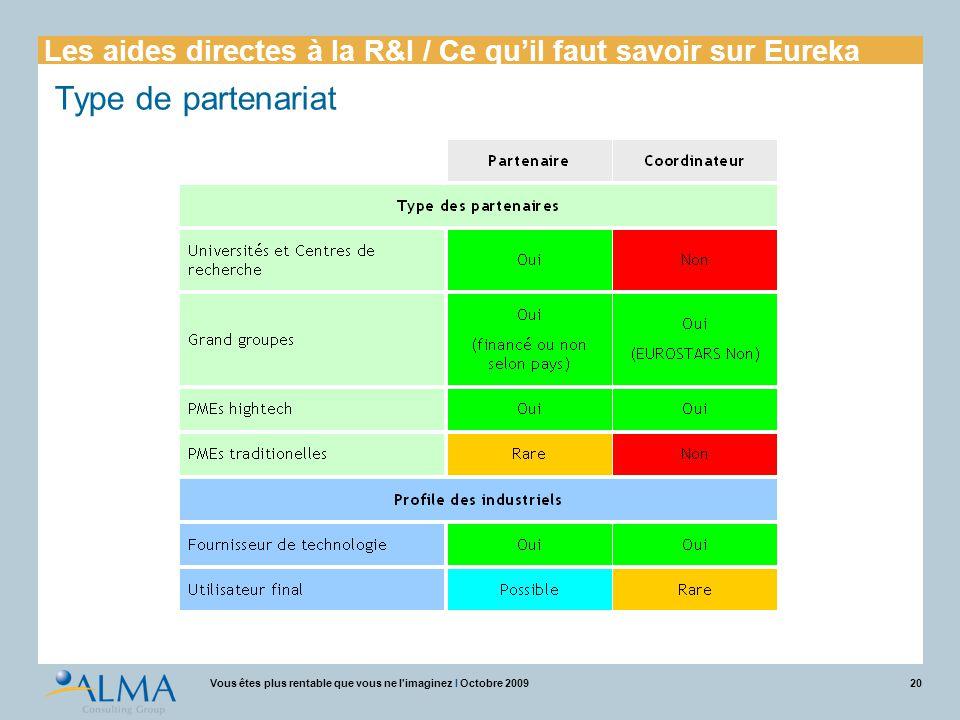 Les aides directes à la R&I / Ce qu'il faut savoir sur Eureka