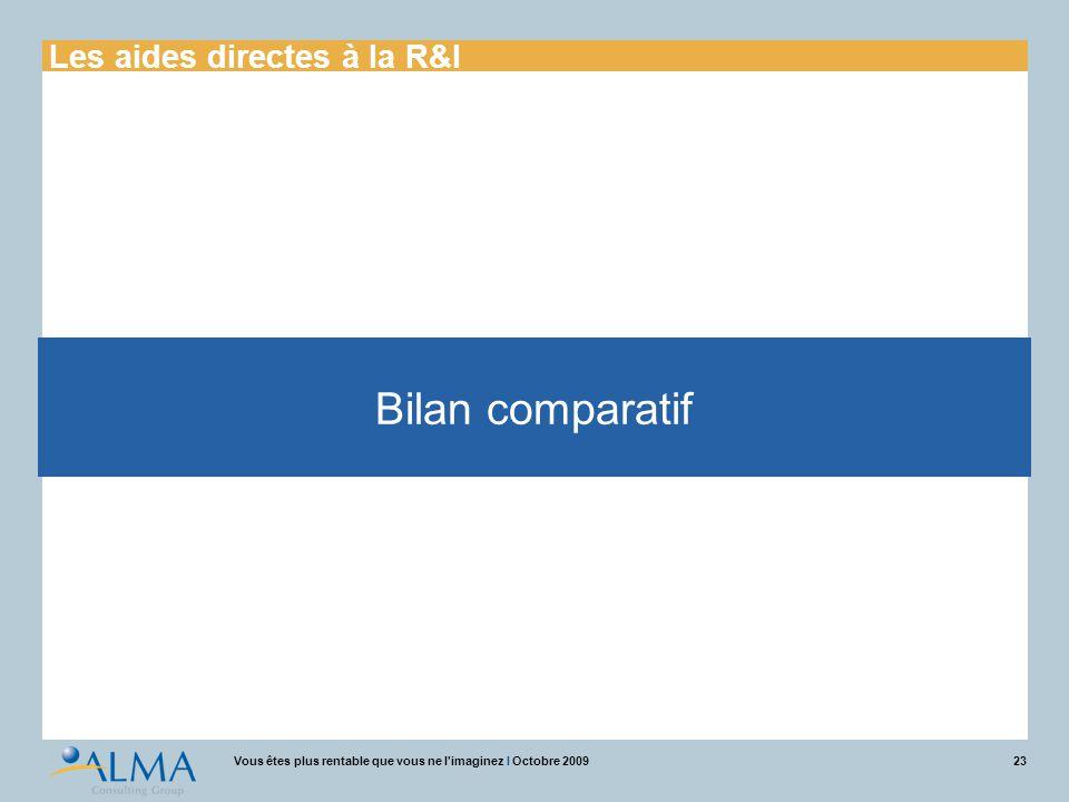 Bilan comparatif Les aides directes à la R&I