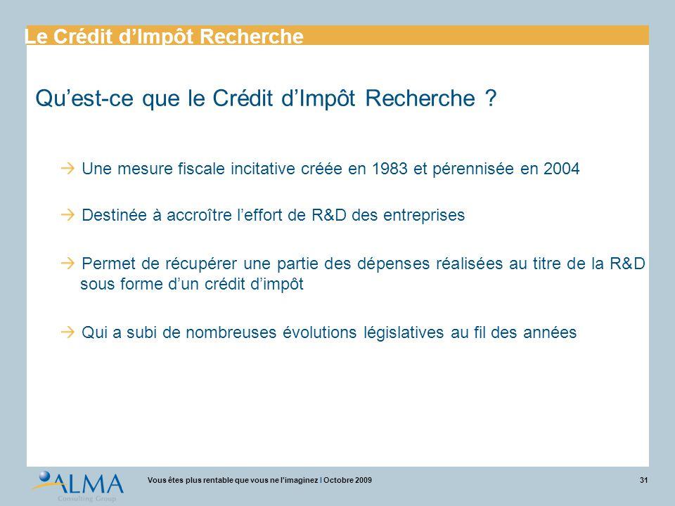 Qu'est-ce que le Crédit d'Impôt Recherche