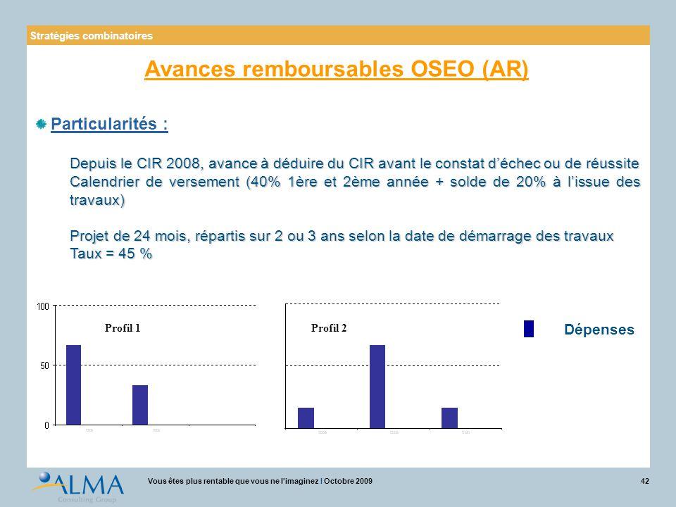 Avances remboursables OSEO (AR)