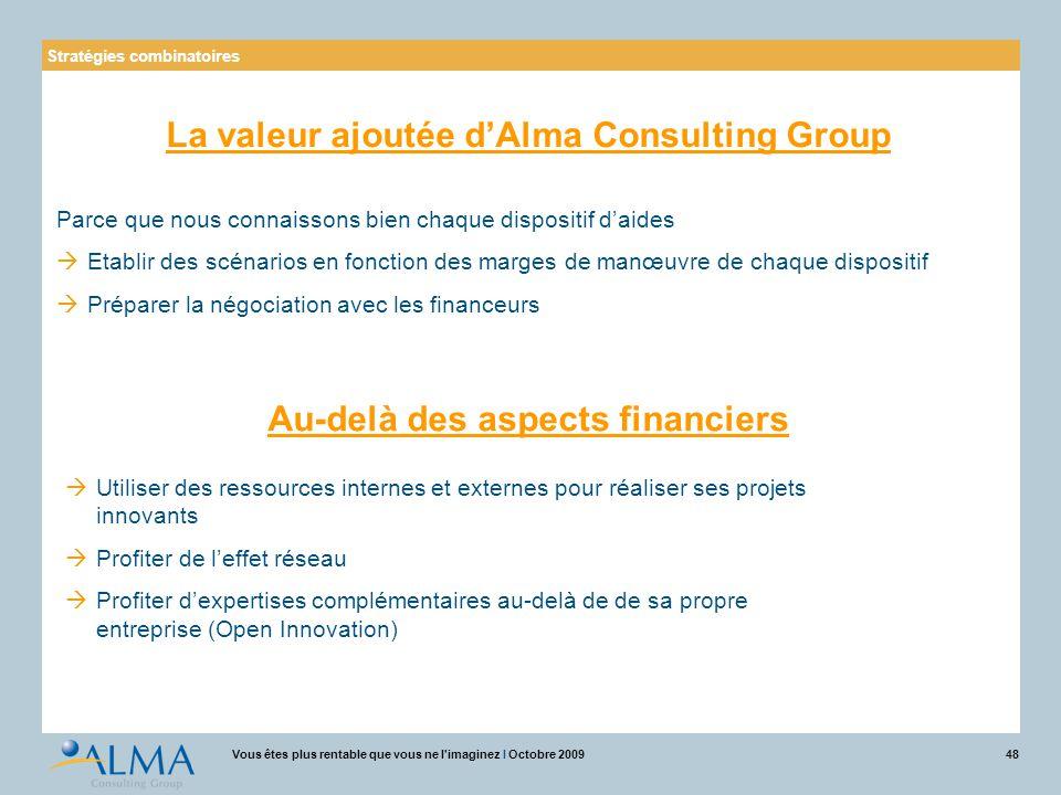 La valeur ajoutée d'Alma Consulting Group