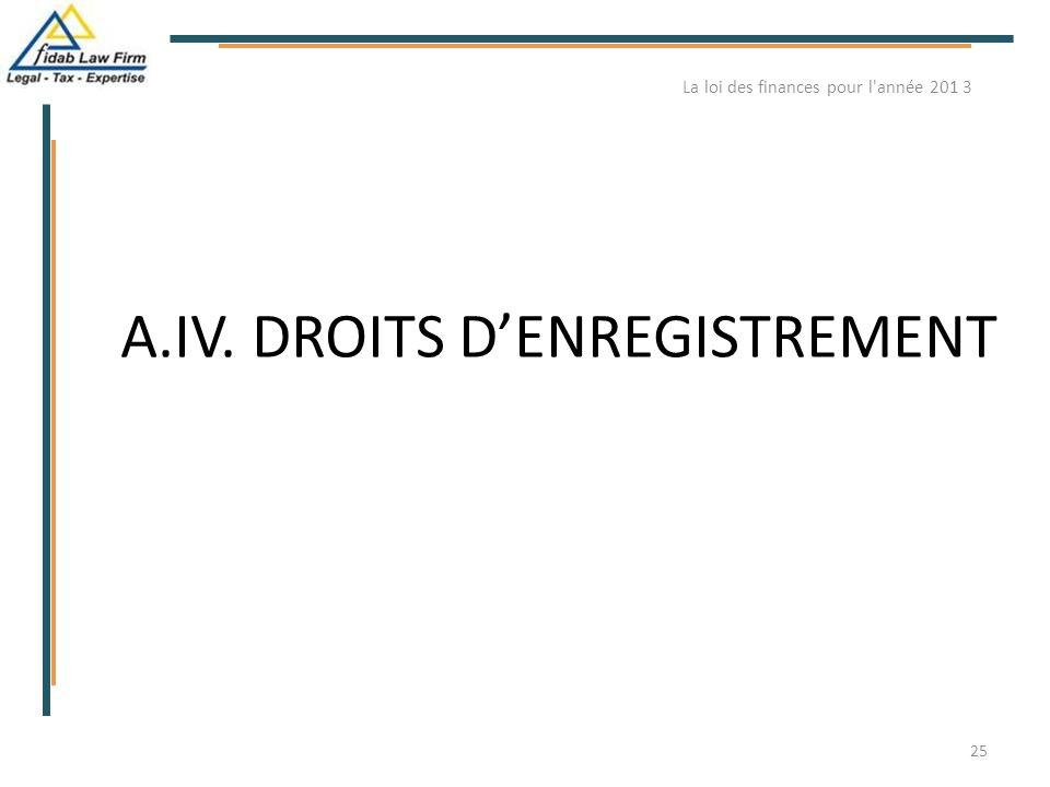 A.IV. DROITS D'ENREGISTREMENT