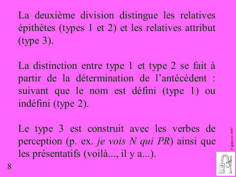 La deuxième division distingue les relatives épithètes (types 1 et 2) et les relatives attribut (type 3).