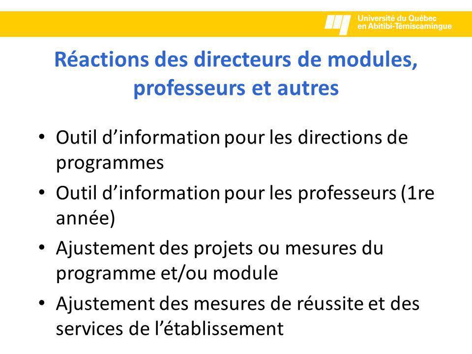 Réactions des directeurs de modules, professeurs et autres