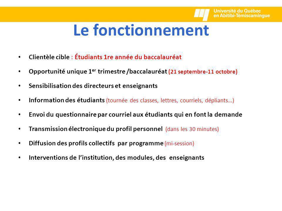 Le fonctionnement Clientèle cible : Étudiants 1re année du baccalauréat. Opportunité unique 1er trimestre /baccalauréat (21 septembre-11 octobre)