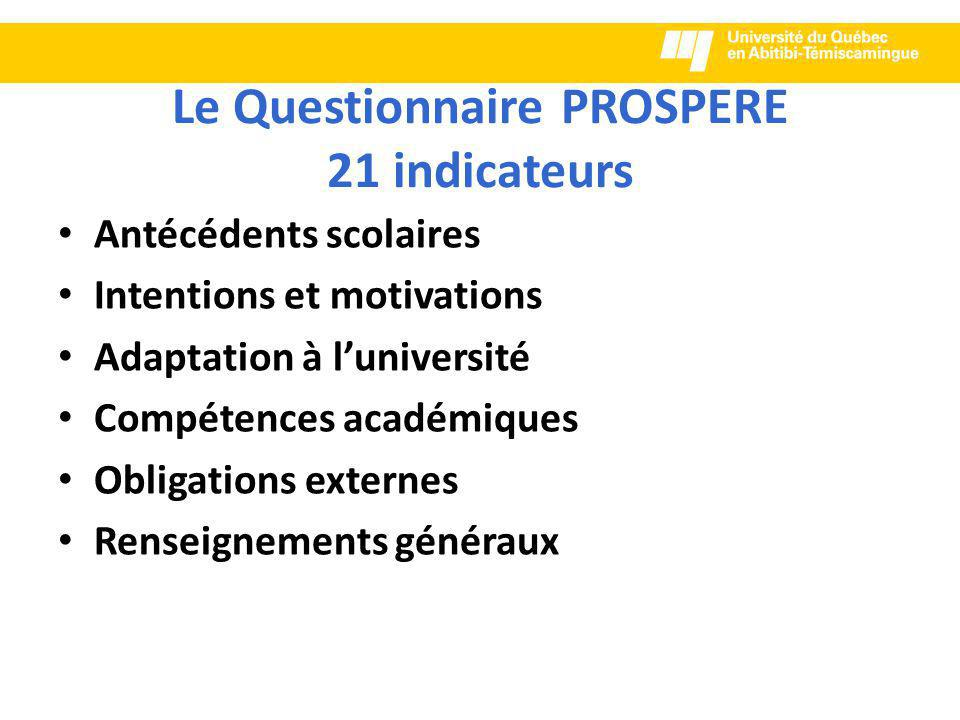 Le Questionnaire PROSPERE 21 indicateurs