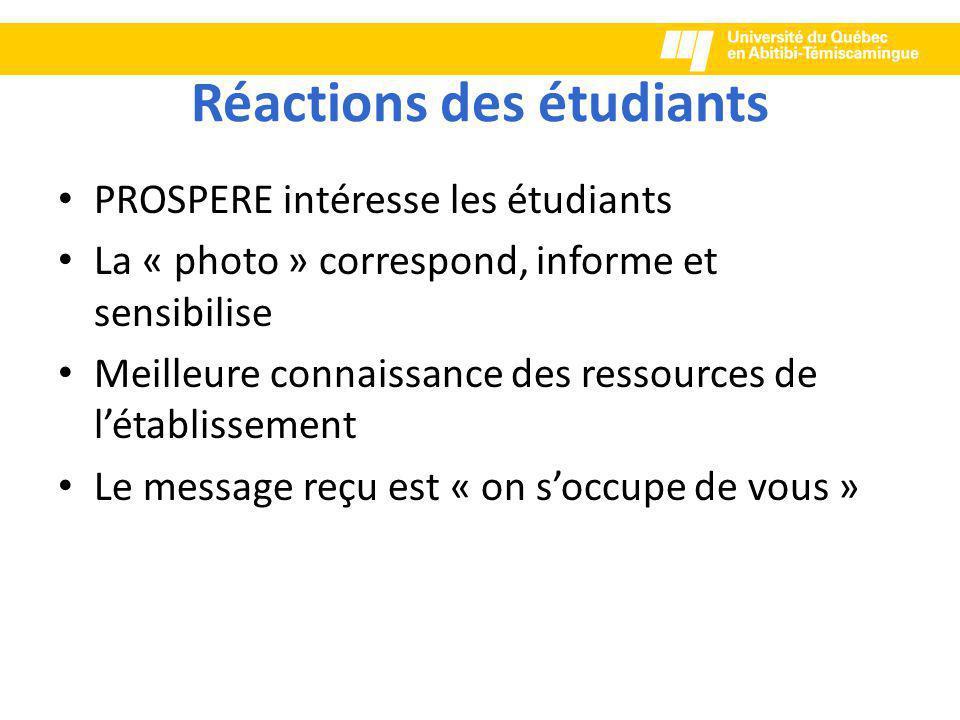 Réactions des étudiants