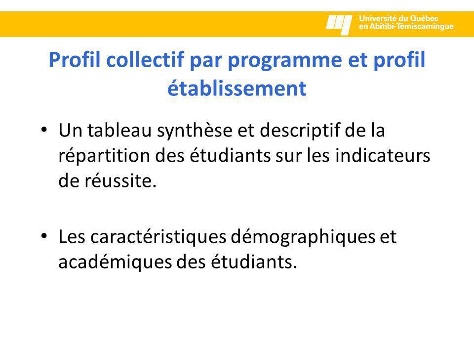Profil collectif par programme et profil établissement