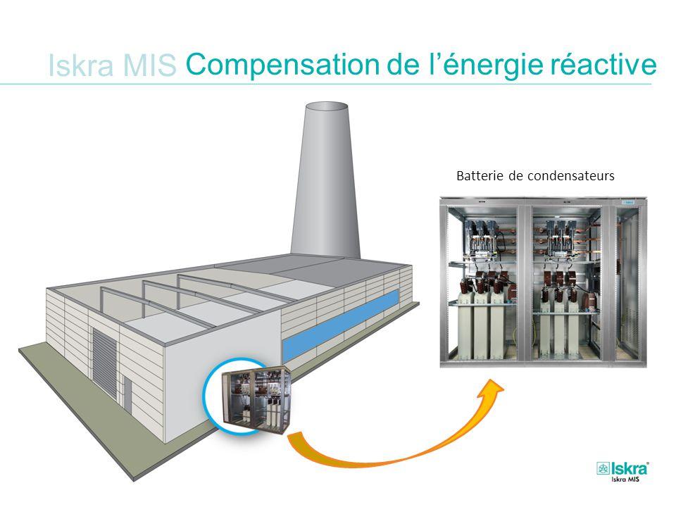 Compensation de l'énergie réactive