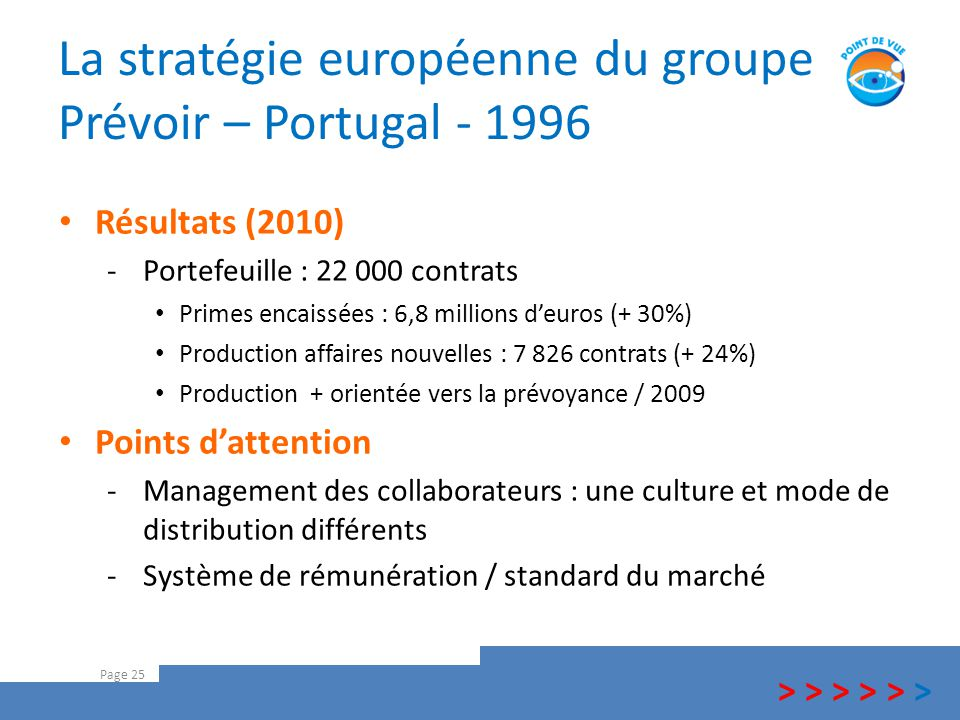 La stratégie européenne du groupe Prévoir – Portugal - 1996