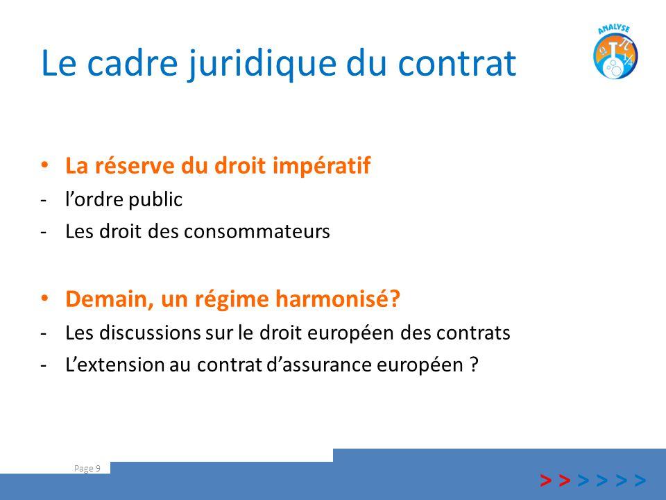 Le cadre juridique du contrat