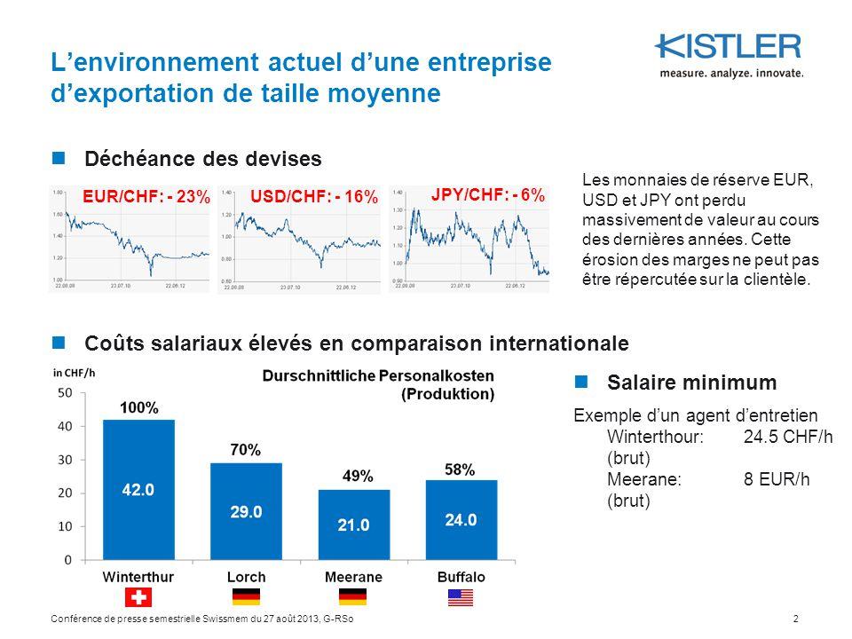 L'environnement actuel d'une entreprise d'exportation de taille moyenne