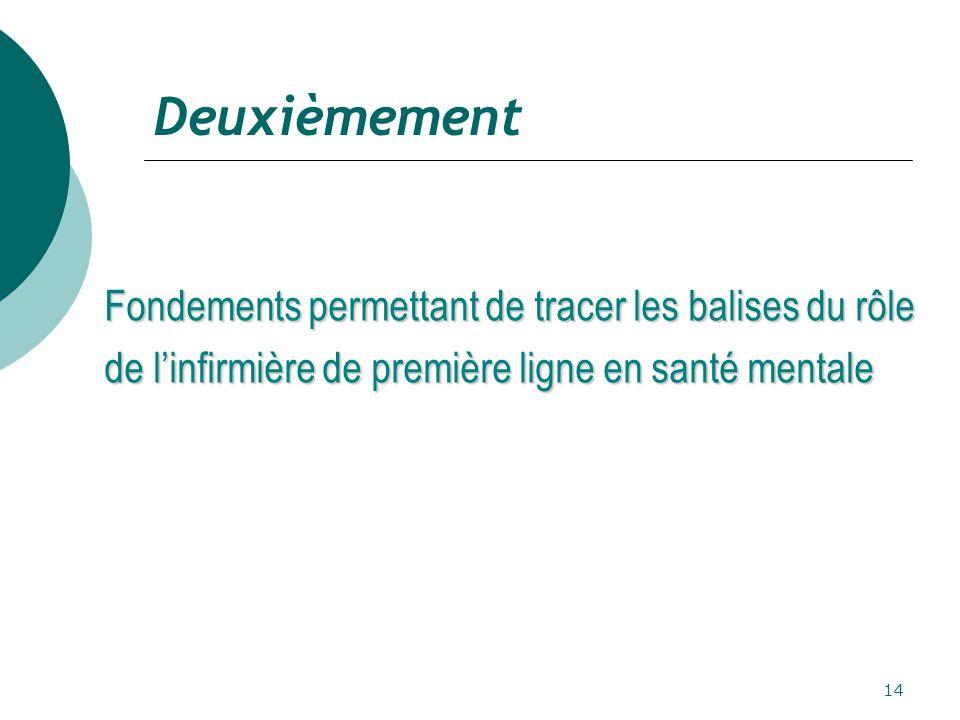 Deuxièmement Fondements permettant de tracer les balises du rôle de l'infirmière de première ligne en santé mentale.