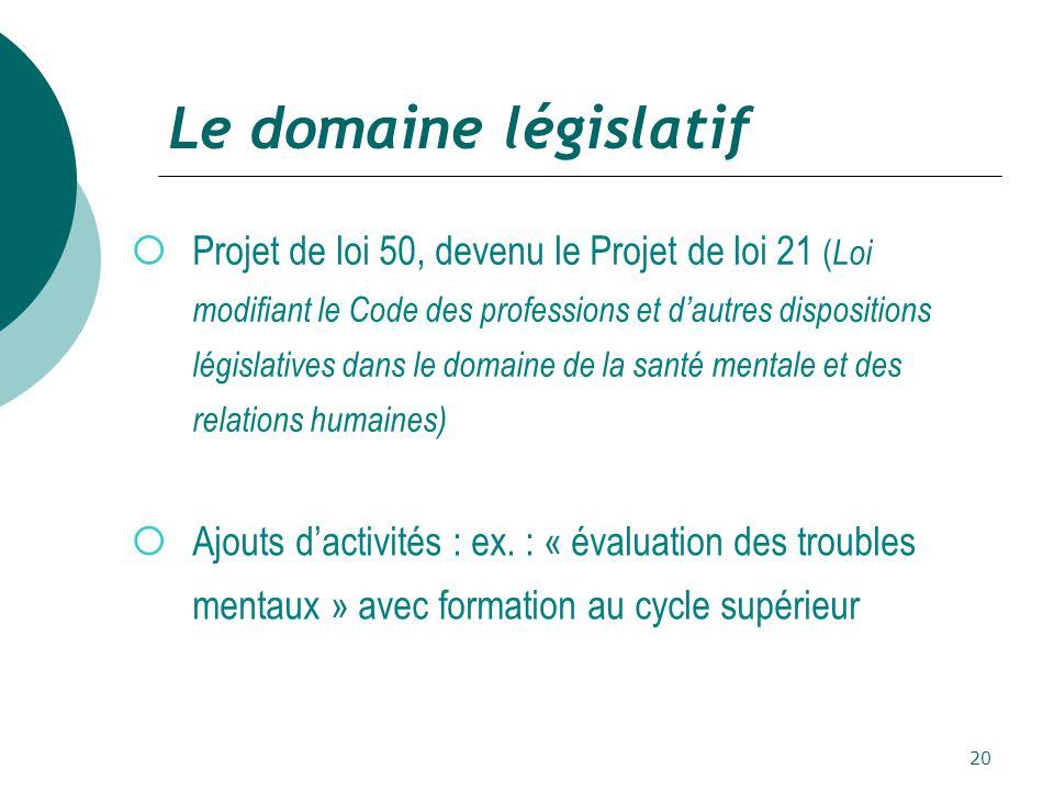 Le domaine législatif