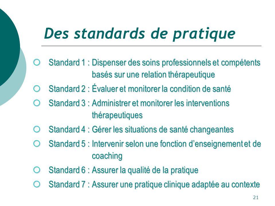 Des standards de pratique