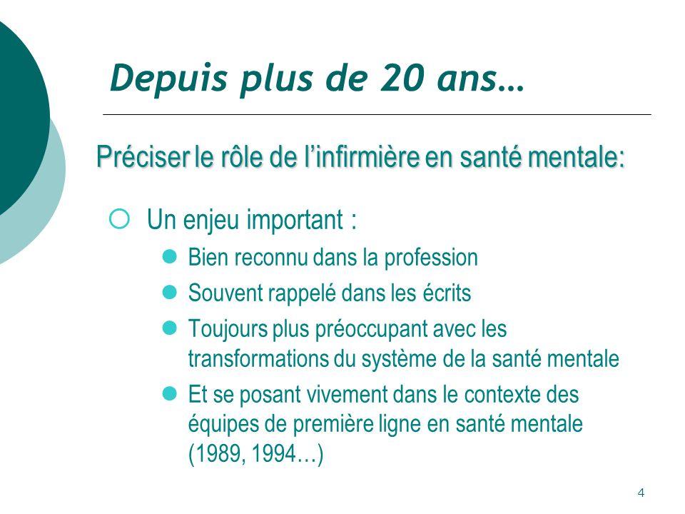 Depuis plus de 20 ans… Préciser le rôle de l'infirmière en santé mentale: Un enjeu important : Bien reconnu dans la profession.